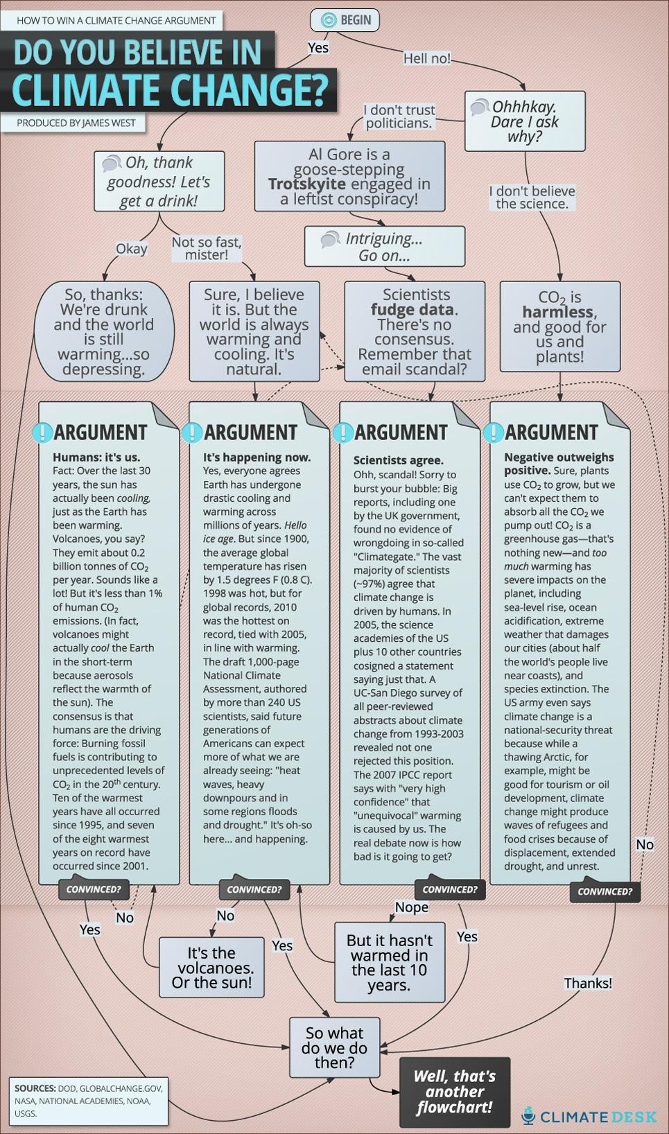 visual argument essay examples