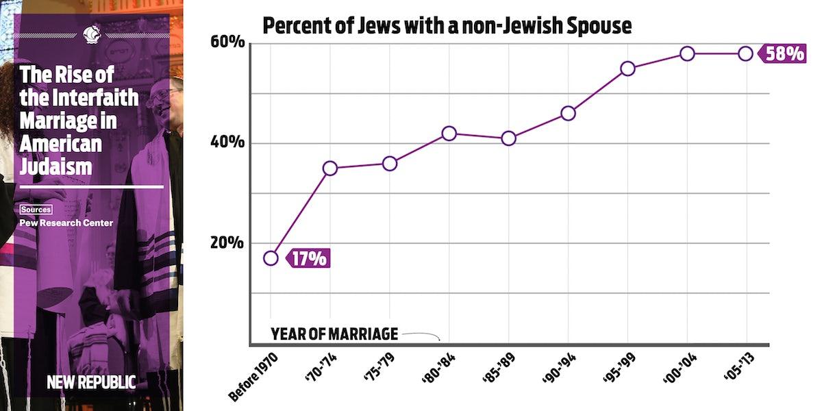 Interfaith Rabbi Debate Rocks Reconstructionist Judaism in
