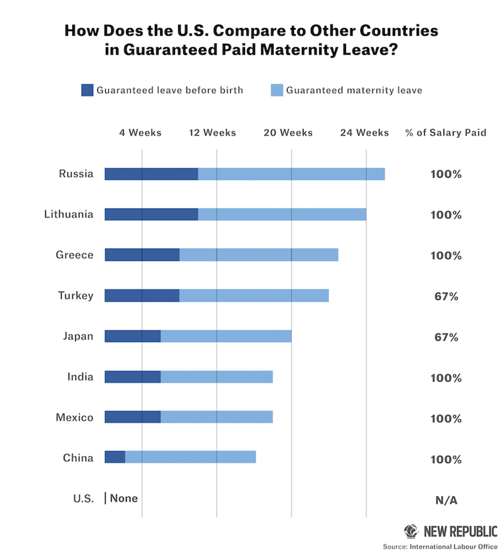 Maternity Leave Policies in America Hurt Working Moms | The