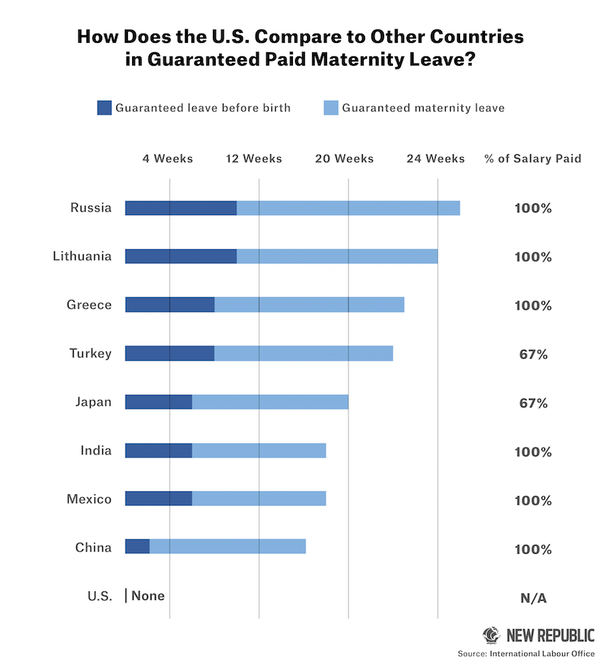 how to calculate maternity leave pay in india