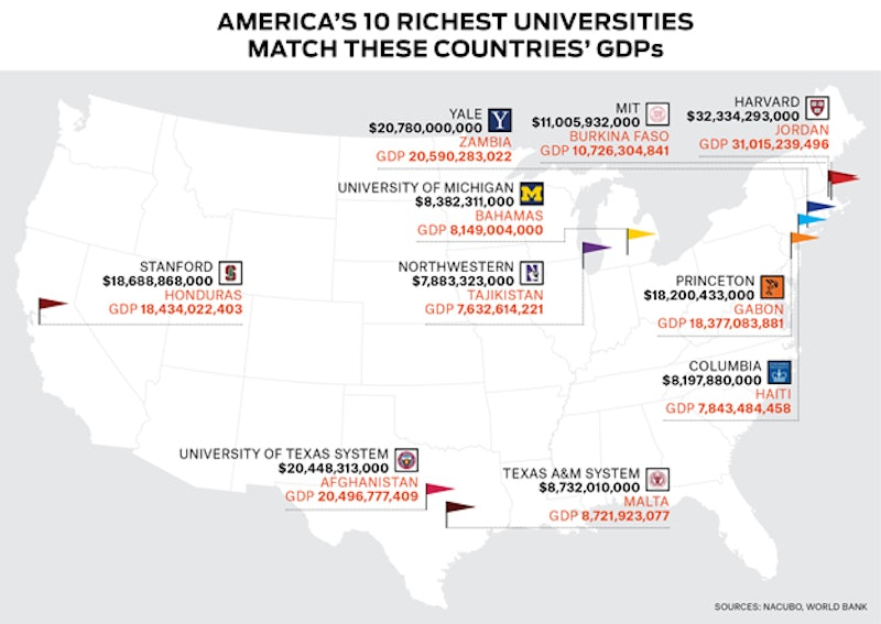 Top US University Endowments Vs Country GDPs A Map New - Us map with universities