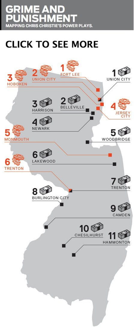 Mapping Chris Christie's Power Plays