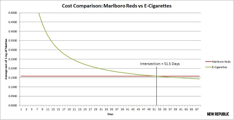 Cheap carton cigarettes free shipping