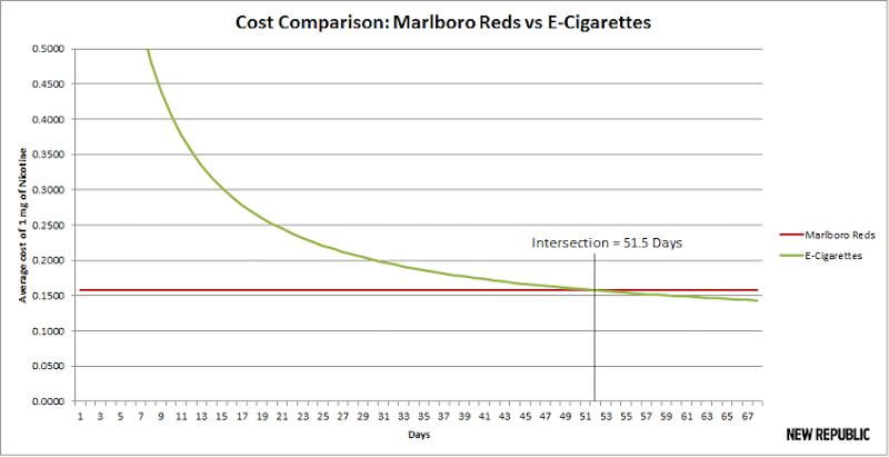 e-cigarettes-vs-tobacco-cigarettes-cost-comparison-which-cheaper