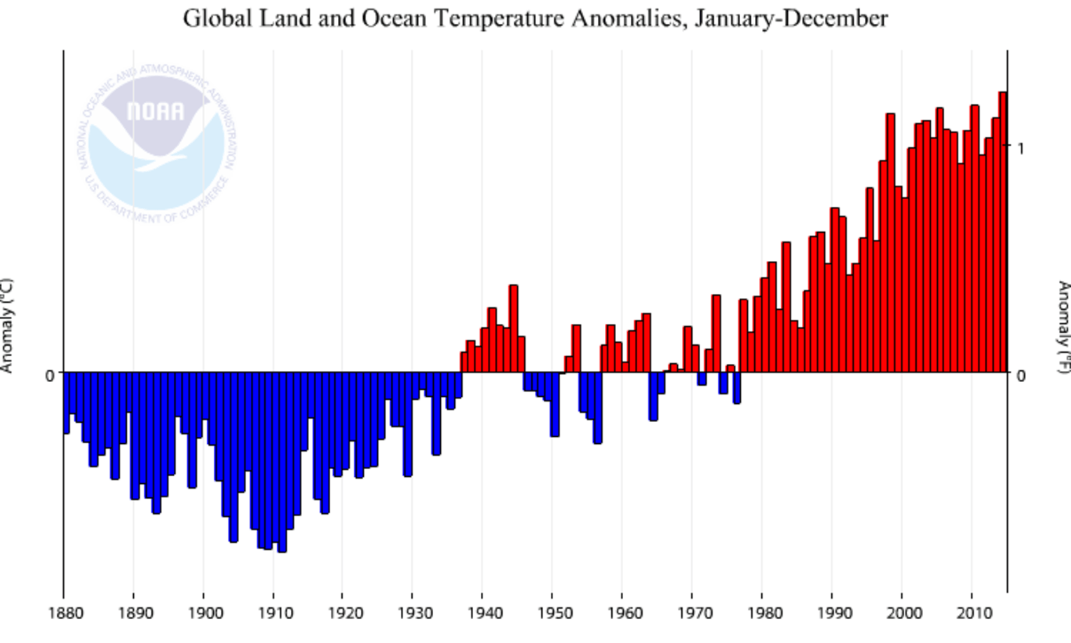 The earth has been hotter than average for 30 years the new republic ccuart Images