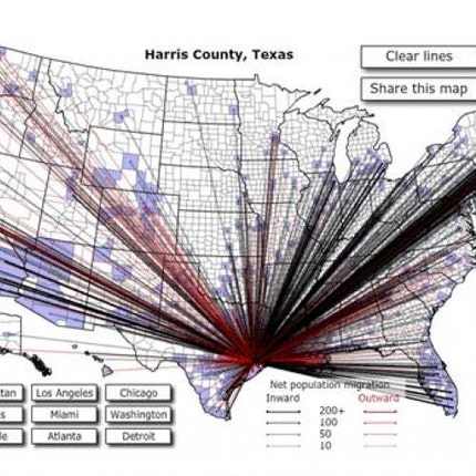 Harris County (Houston), Tex. migration--Forbes.com