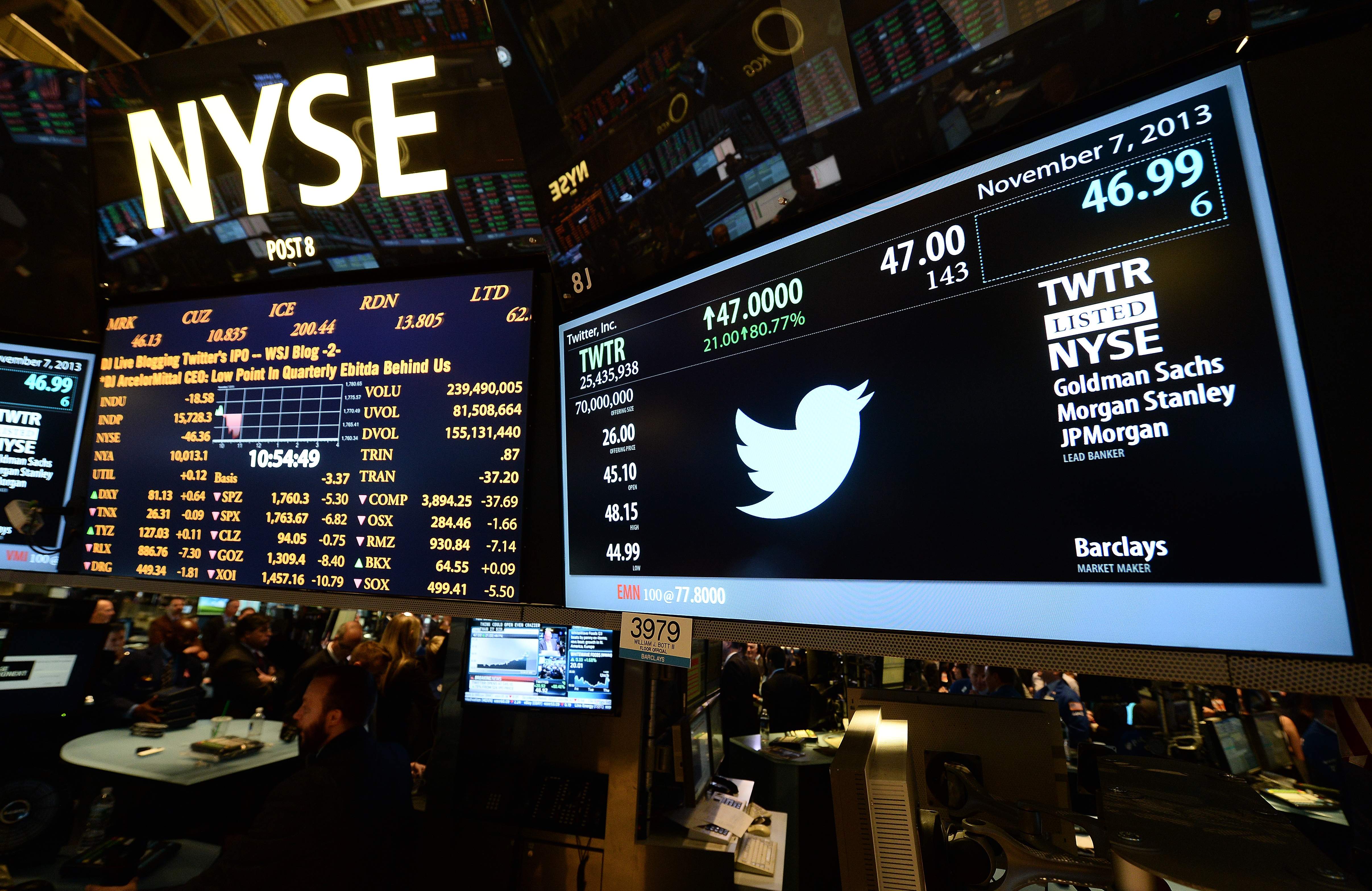 Can Twitter Help You Beat The Stock Market The New Republic